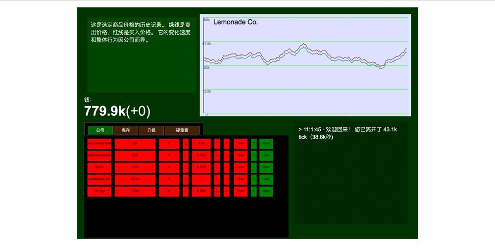 [汉化中]股市模拟器(Stock Market Simulator)