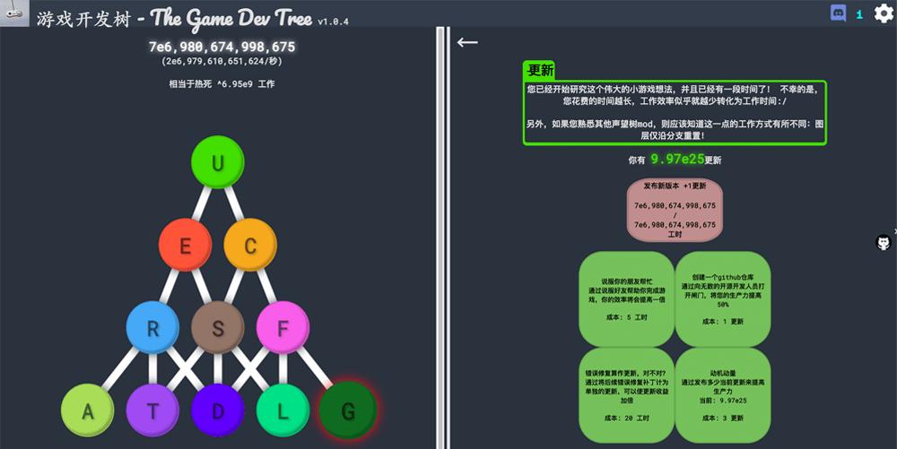 [已汉化]游戏开发树(The Game Dev Tree)